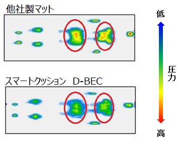 dbec001